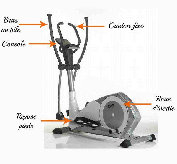 Roue d inertie velo muscu maison - Velo elliptique ou tapis de course pour maigrir ...