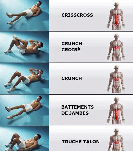 Muscler abdo - Muscu maison