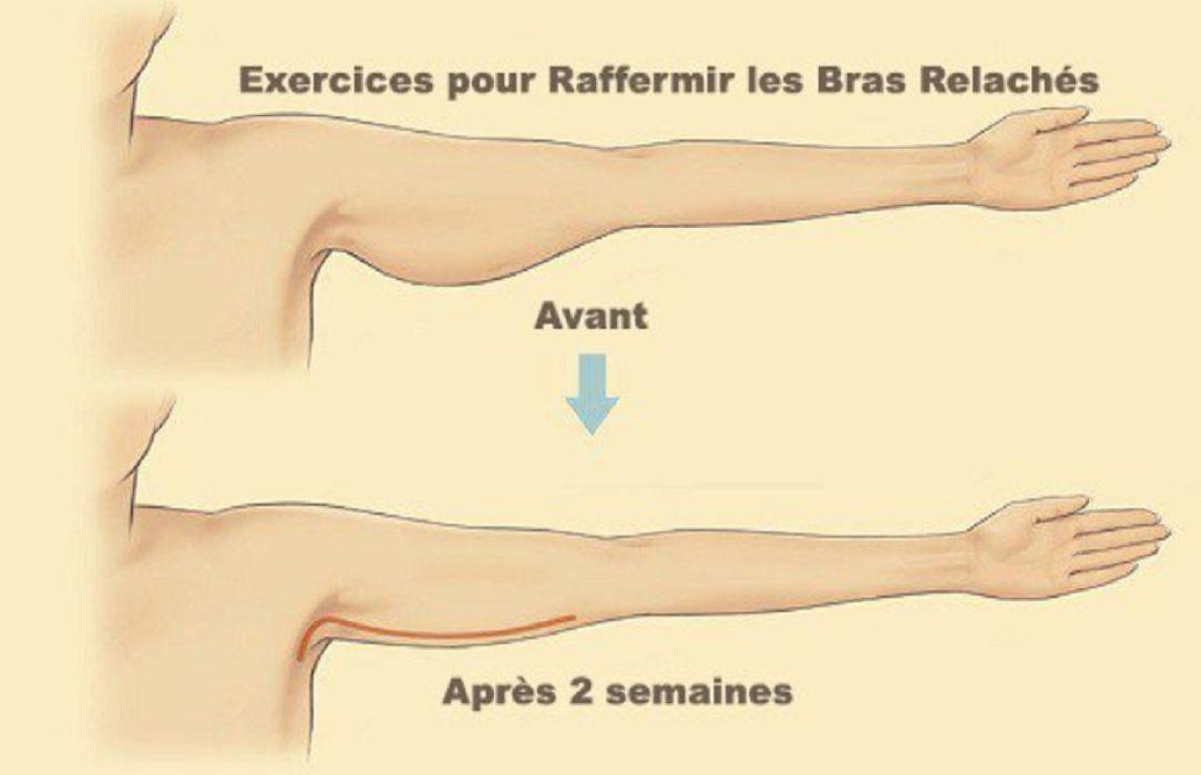 Exercice pour bras - Muscu maison